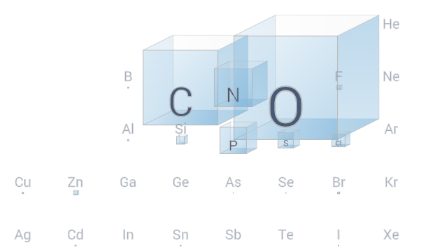 periodic table of elements with frequency