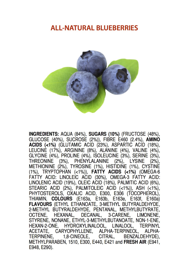 blueberry chemical content
