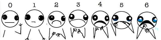 painfaces0-6