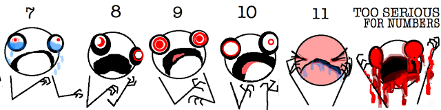 allie brosh pain scale